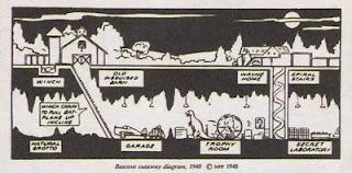 1940's Bat-cave Map